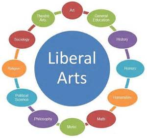 Liberal Arts subject for study